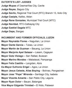 麻薬組織と関連あるとされた判事や市長たちのリスト